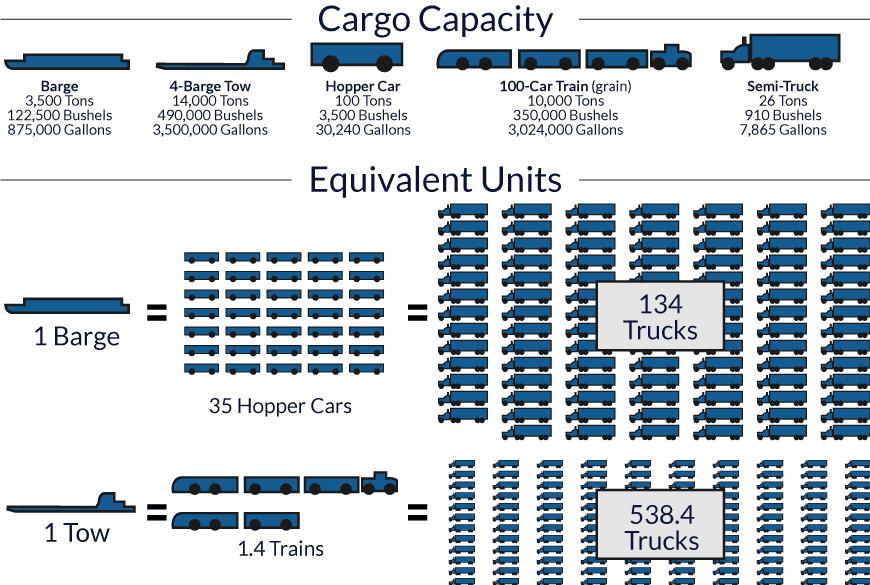 POL-Cargo-Compare-2015
