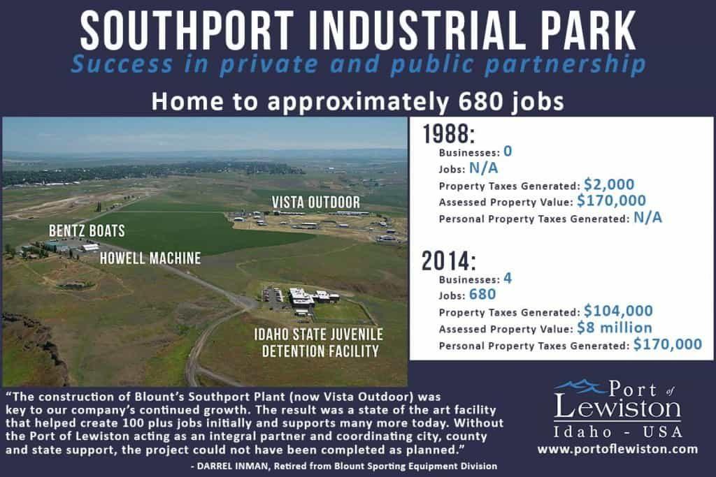 SouthportXPosterXDraftXFinal-1024x683