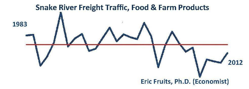 fruitsXgraph